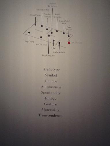 Reframing Modernism, National Gallery SG