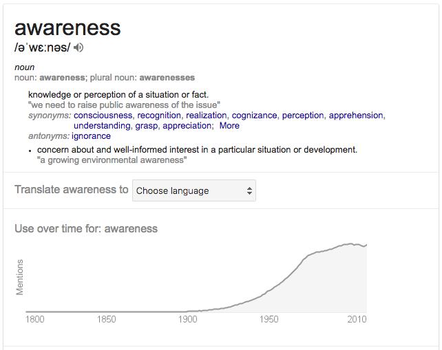 Awreness