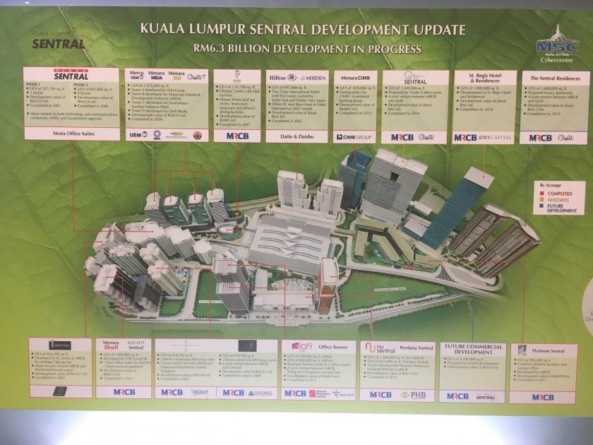 KL Sentral Development Update